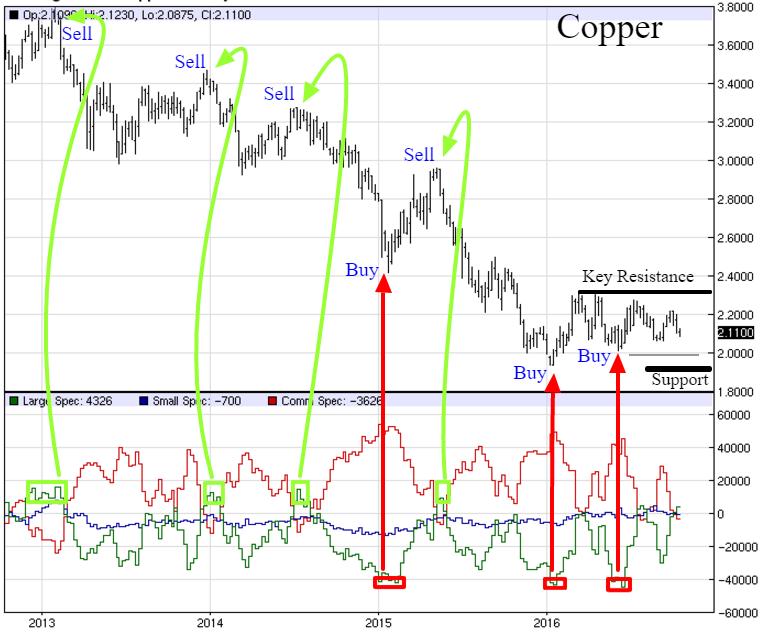 copper-10-19-16