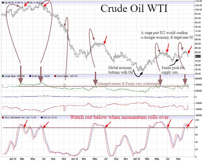 oil-10-20-16