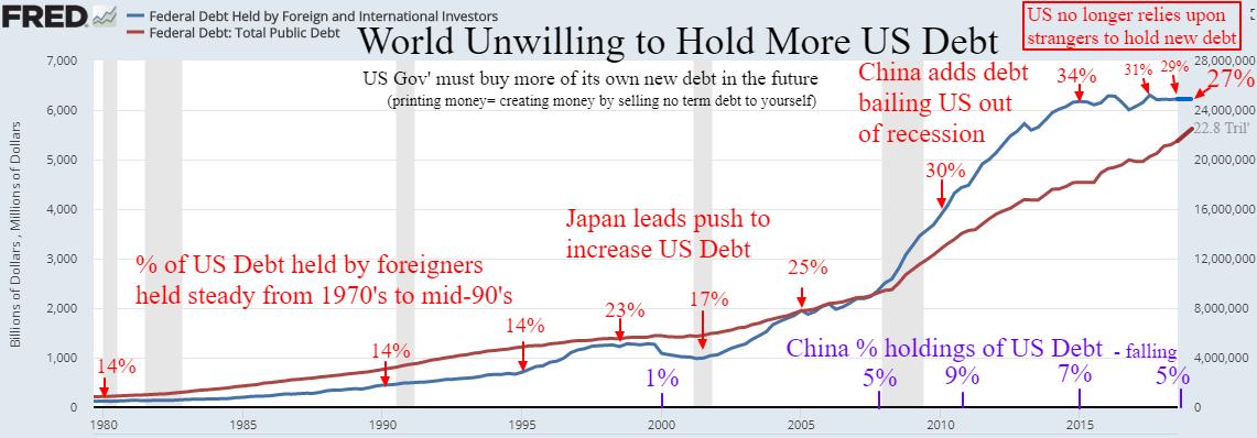 Where is the Next Sovereign Debt Crisis? - Exec Spec
